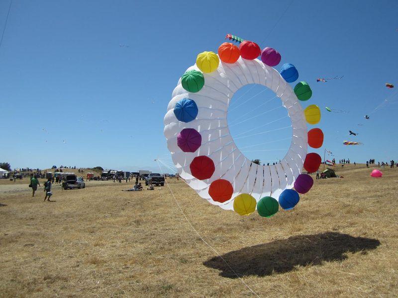 Circular kite